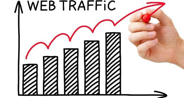 kako povećati broj web posjetitelja