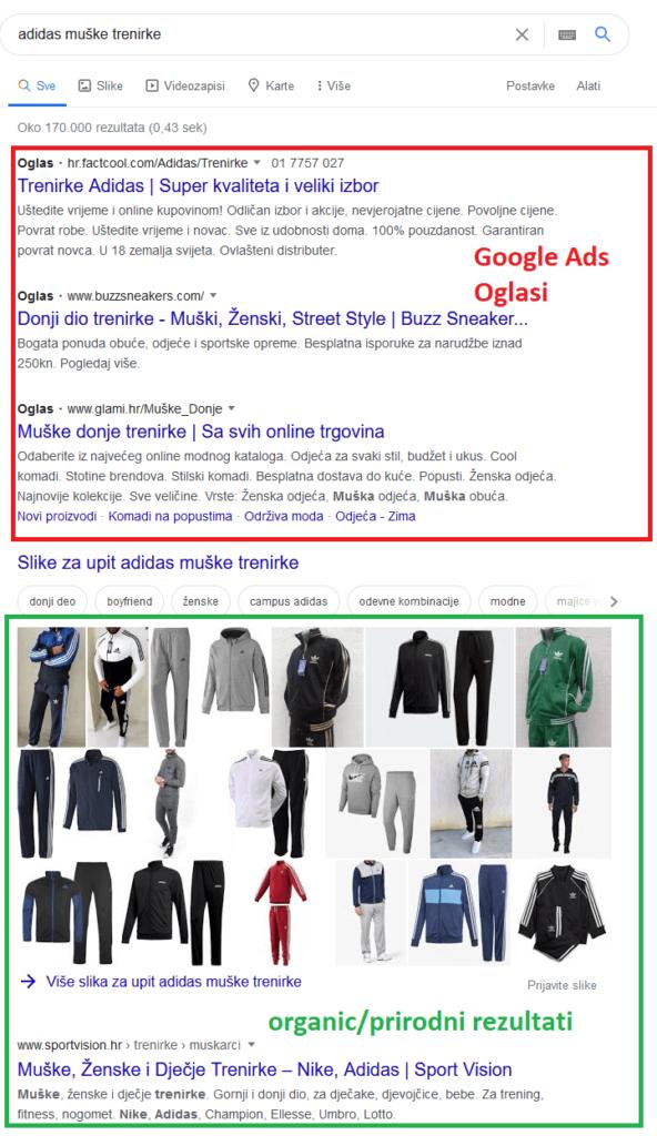 razlika između google plaćenih rezultata i onih organskih prirodnih