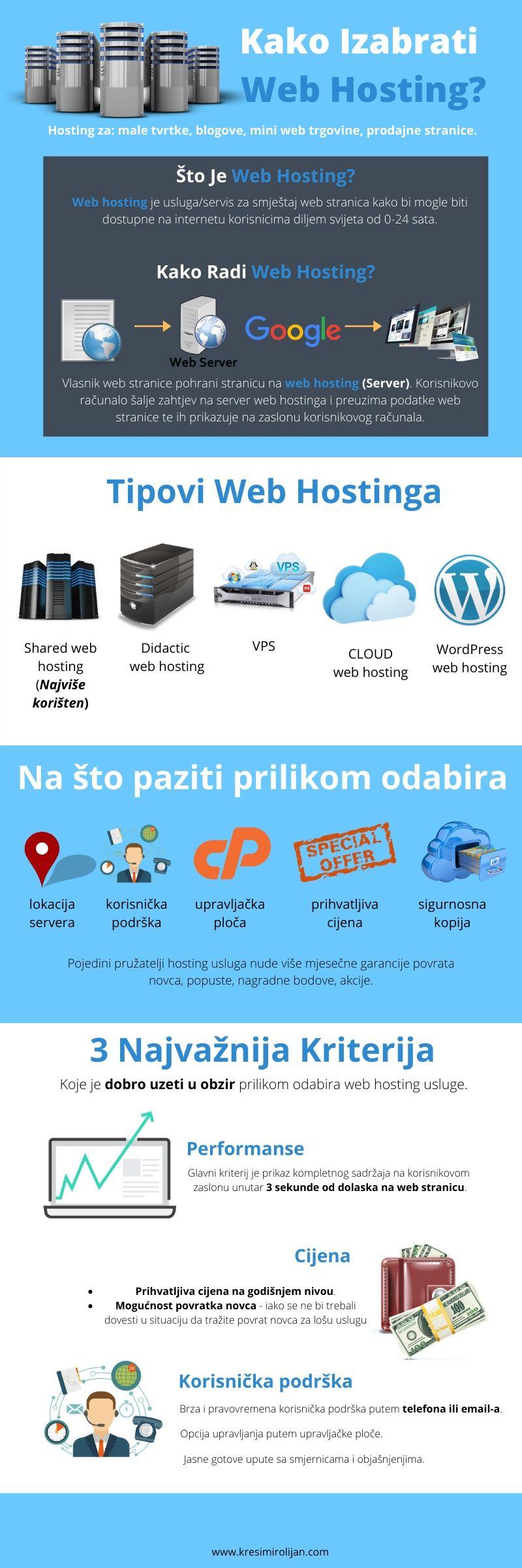 web hosting hrvatska, kako izabrati web hosting i domenu za svoje potrebe i na što paziti prilikom izbora hostinga.